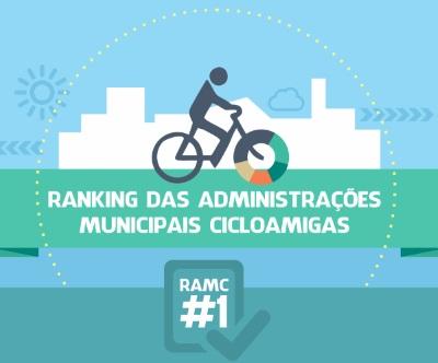 infografico-Ramc-Peq