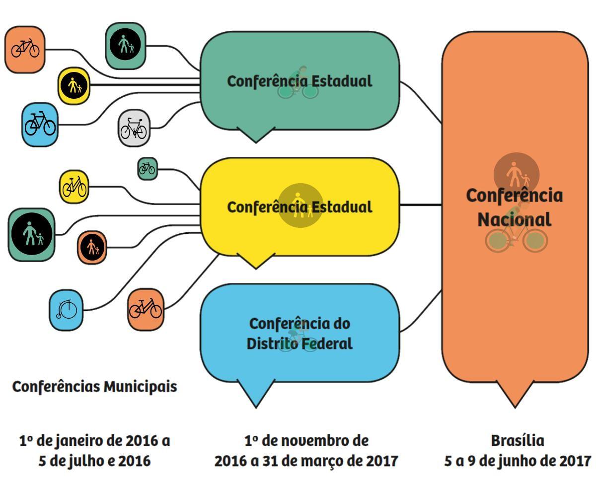 conferencia-das-cidades (1)